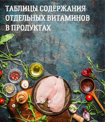 Таблицы содержания отдельных витаминов в продуктах